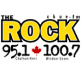Radio The Rock 95.1